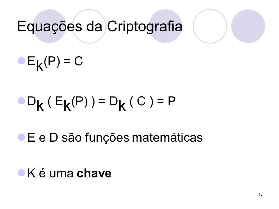 Equações da Criptografia E k (P) = C D k ( E k (P) ) = D k ( C ) = P E e D são funções matemáticas K é uma chave 10