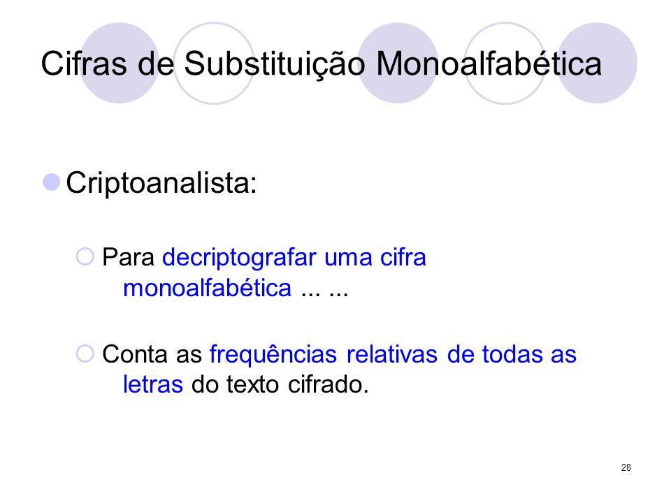 Cifras de Substituição Monoalfabética Criptoanalista: Para decriptografar uma cifra monoalfabética...... Conta as frequências relativas de todas as le