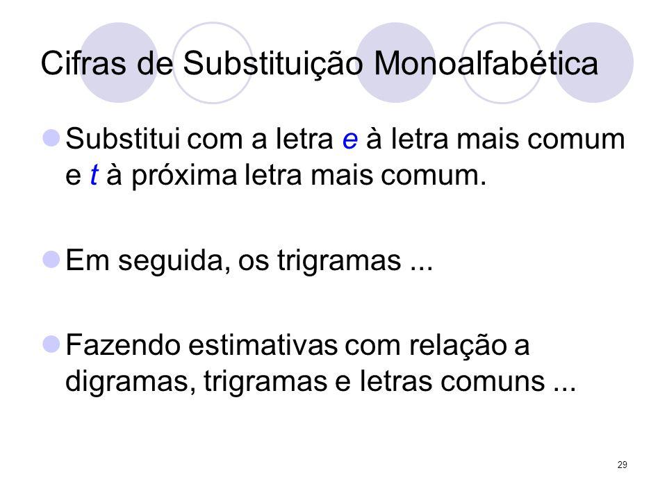 Cifras de Substituição Monoalfabética Substitui com a letra e à letra mais comum e t à próxima letra mais comum. Em seguida, os trigramas... Fazendo e