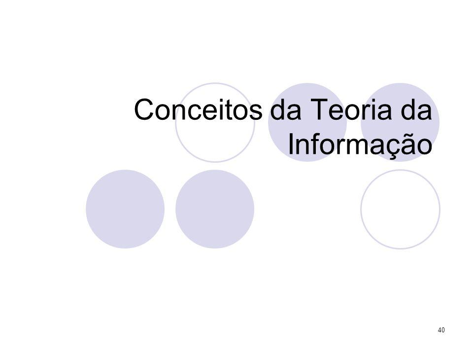 Conceitos da Teoria da Informação 40