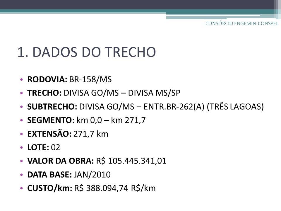 1. DADOS DO TRECHO RODOVIA: BR-158/MS TRECHO: DIVISA GO/MS – DIVISA MS/SP SUBTRECHO: DIVISA GO/MS – ENTR.BR-262(A) (TRÊS LAGOAS) SEGMENTO: km 0,0 – km