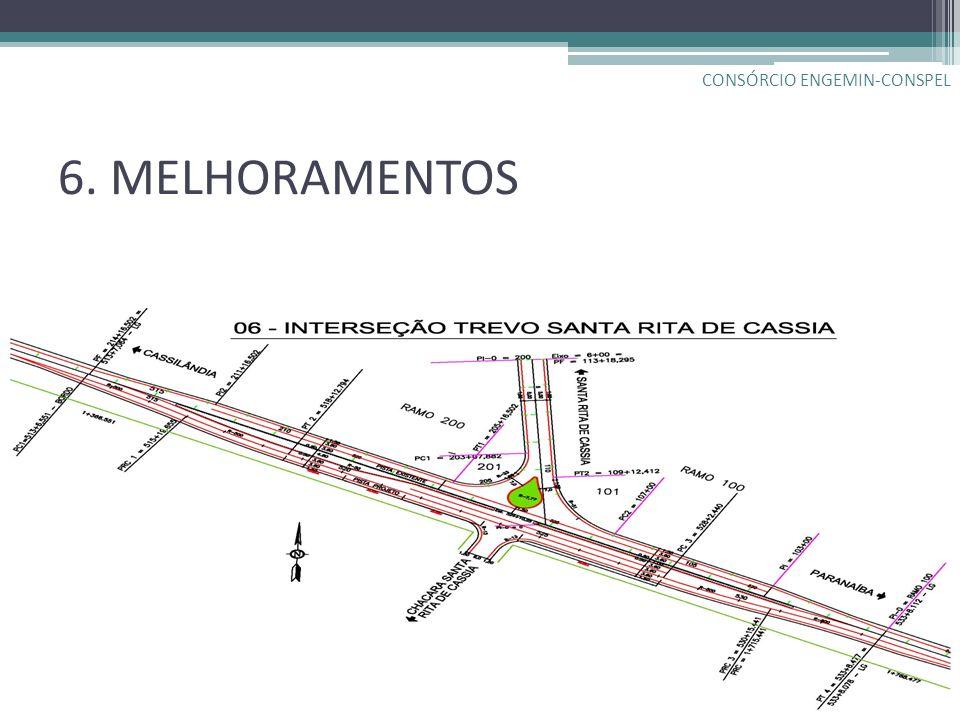 6. MELHORAMENTOS CONSÓRCIO ENGEMIN-CONSPEL