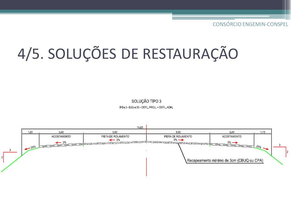 10.PROJETO DE OAE INSPEÇOES DE CAMPO: TREZE (13) PONTES E UM (01) VIADUTO SOBRE A LINHA FERREA.