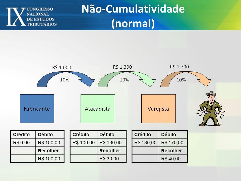 Não-Cumulatividade (normal) FabricanteVarejistaAtacadista CréditoDébito R$ 0,00R$ 100,00 Recolher R$ 100,00 R$ 1.000 10% R$ 1.700 10% R$ 1.300 10% Cré