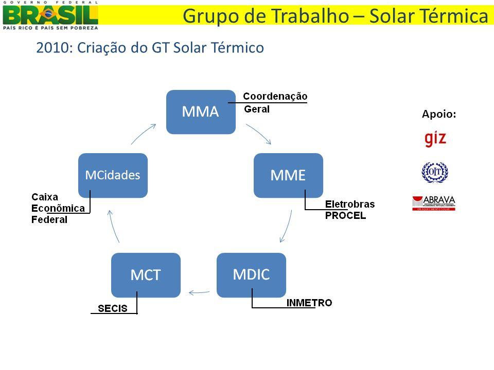 Grupo de Trabalho – Solar Térmica Apoio: 2010: Criação do GT Solar Térmico