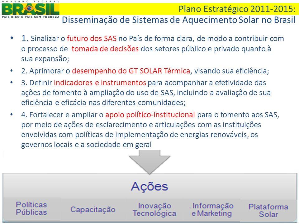 Plano Estratégico 2011-2015: Disseminação de Sistemas de Aquecimento Solar no Brasil 1. Sinalizar o futuro dos SAS no País de forma clara, de modo a c