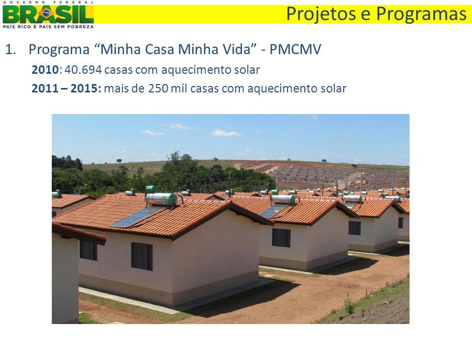Projetos e Programas 1.Programa Minha Casa Minha Vida - PMCMV 2010: 40.694 casas com aquecimento solar 2011 – 2015: mais de 250 mil casas com aquecime