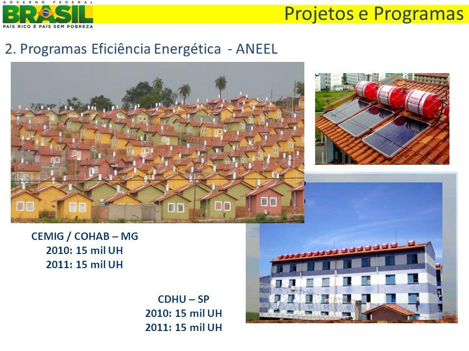 Projetos e Programas 2. Programas Eficiência Energética - ANEEL CEMIG / COHAB – MG 2010: 15 mil UH 2011: 15 mil UH CDHU – SP 2010: 15 mil UH 2011: 15