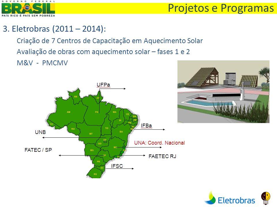 Projetos e Programas 3. Eletrobras (2011 – 2014): Criação de 7 Centros de Capacitação em Aquecimento Solar Avaliação de obras com aquecimento solar –