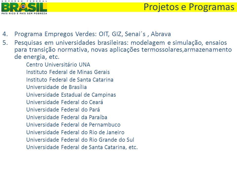 Projetos e Programas 4.Programa Empregos Verdes: OIT, GIZ, Senai´s, Abrava 5.Pesquisas em universidades brasileiras: modelagem e simulação, ensaios pa