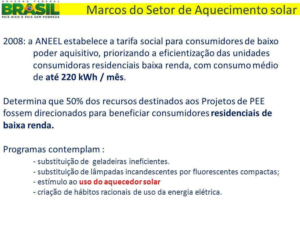 2008: a ANEEL estabelece a tarifa social para consumidores de baixo poder aquisitivo, priorizando a eficientização das unidades consumidoras residenci
