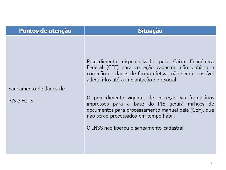 Pontos de atenção Situação Saneamento de dados de PIS e FGTS Procedimento disponibilizado pela Caixa Econômica Federal (CEF) para correção cadastral não viabiliza a correção de dados de forma efetiva, não sendo possível adequá-los até a implantação do eSocial.