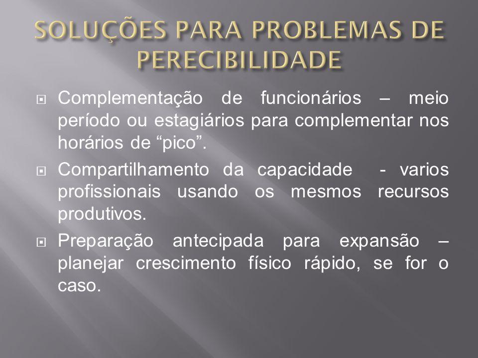 Complementação de funcionários – meio período ou estagiários para complementar nos horários de pico.