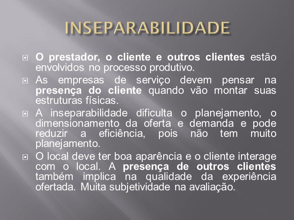 O prestador, o cliente e outros clientes estão envolvidos no processo produtivo.