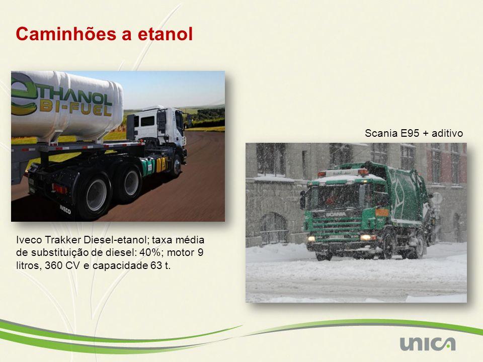 Iveco Trakker Diesel-etanol; taxa média de substituição de diesel: 40%; motor 9 litros, 360 CV e capacidade 63 t. Caminhões a etanol Scania E95 + adit