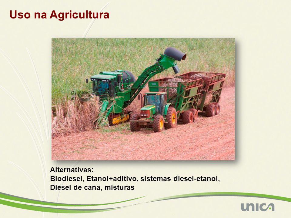 Uso na Agricultura Alternativas: Biodiesel, Etanol+aditivo, sistemas diesel-etanol, Diesel de cana, misturas