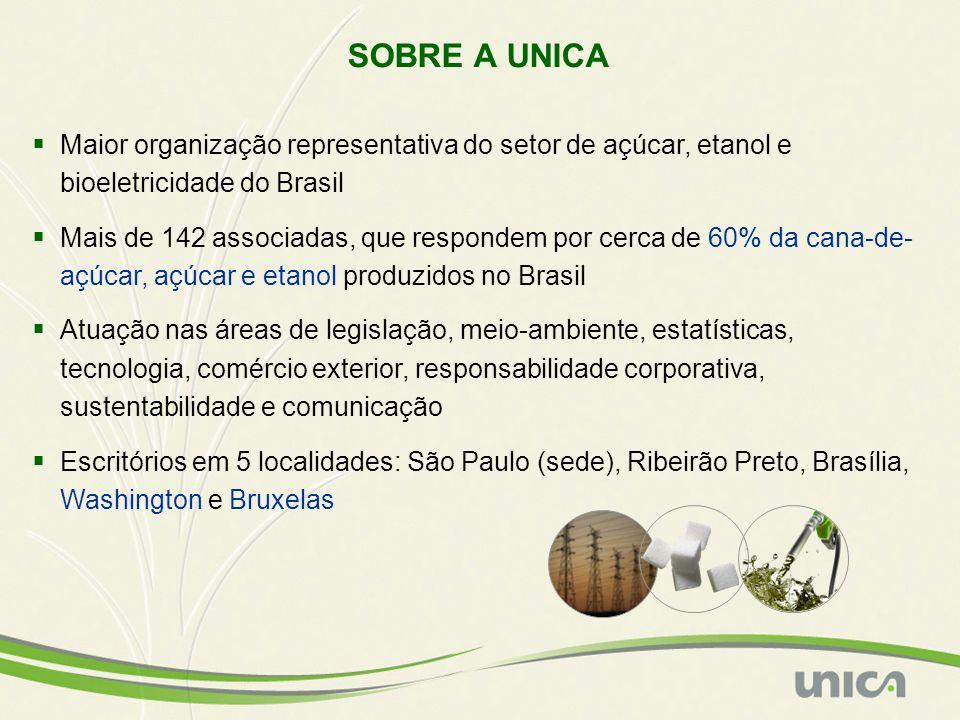 Maior organização representativa do setor de açúcar, etanol e bioeletricidade do Brasil Mais de 142 associadas, que respondem por cerca de 60% da cana