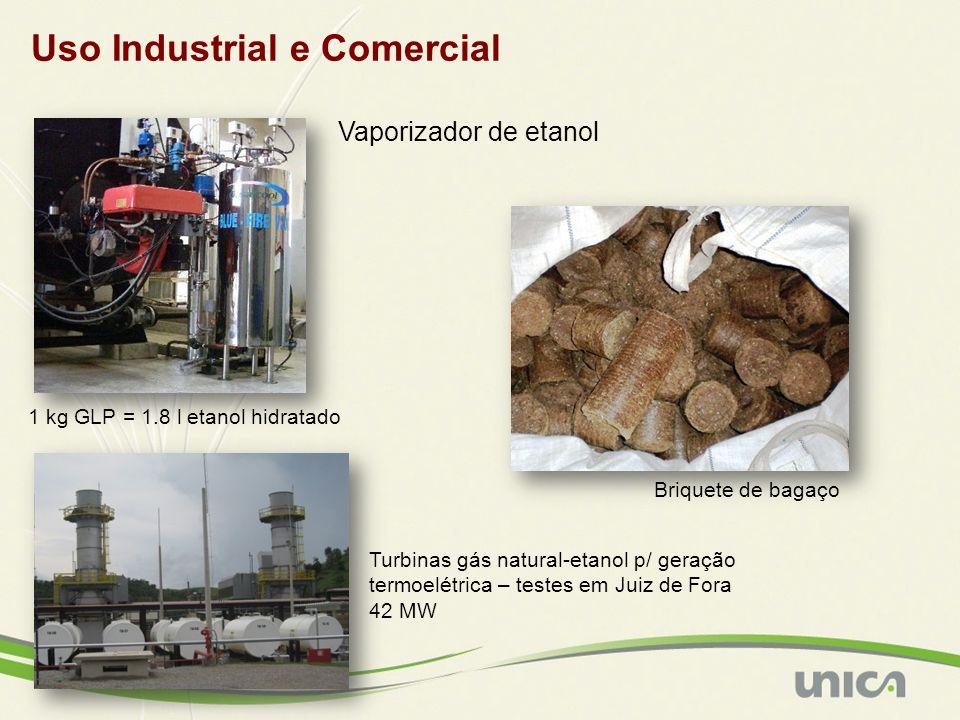 Uso Industrial e Comercial Vaporizador de etanol 1 kg GLP = 1.8 l etanol hidratado Briquete de bagaço Turbinas gás natural-etanol p/ geração termoelétrica – testes em Juiz de Fora 42 MW