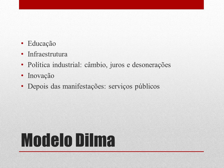 Modelo Dilma Educação Infraestrutura Política industrial: câmbio, juros e desonerações Inovação Depois das manifestações: serviços públicos