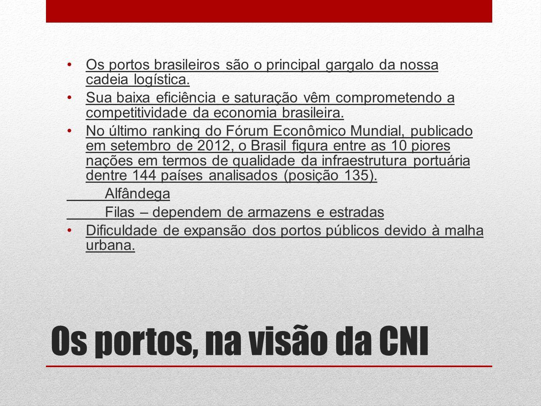 Os portos, na visão da CNI Os portos brasileiros são o principal gargalo da nossa cadeia logística. Sua baixa eficiência e saturação vêm comprometendo