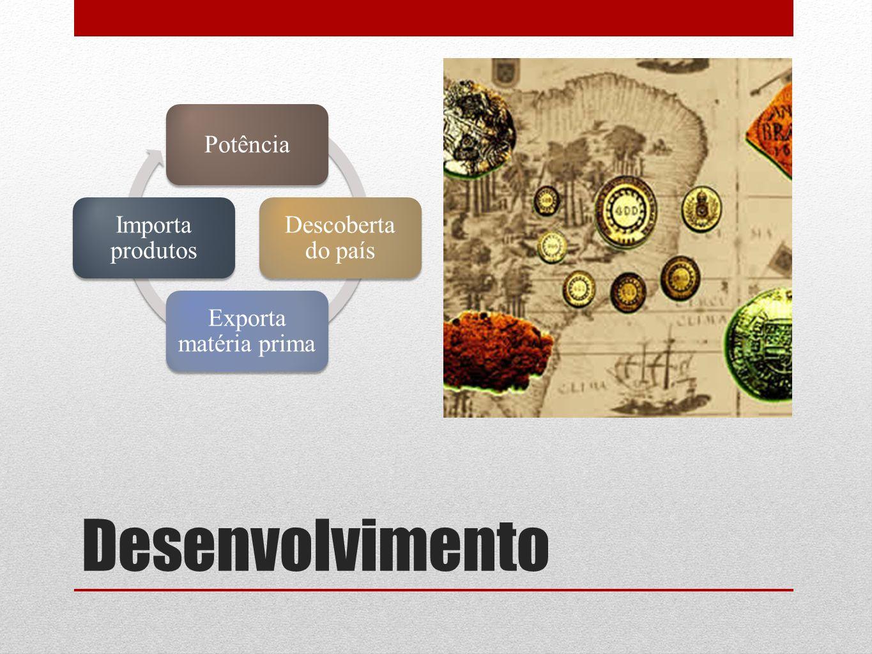 Desenvolvimento Potência Descoberta do país Exporta matéria prima Importa produtos