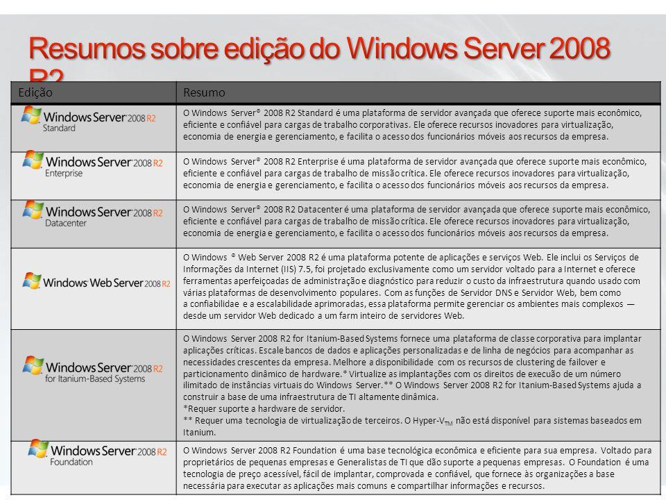 EdiçãoResumo O Windows Server® 2008 R2 Standard é uma plataforma de servidor avançada que oferece suporte mais econômico, eficiente e confiável para c
