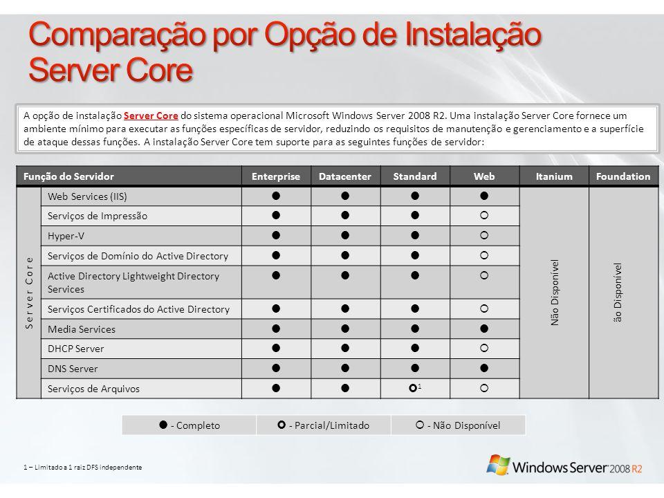 Função do ServidorEnterpriseDatacenterStandardWebItaniumFoundation Server Core Web Services (IIS) Não Disponível ão Disponível Serviços de Impressão H