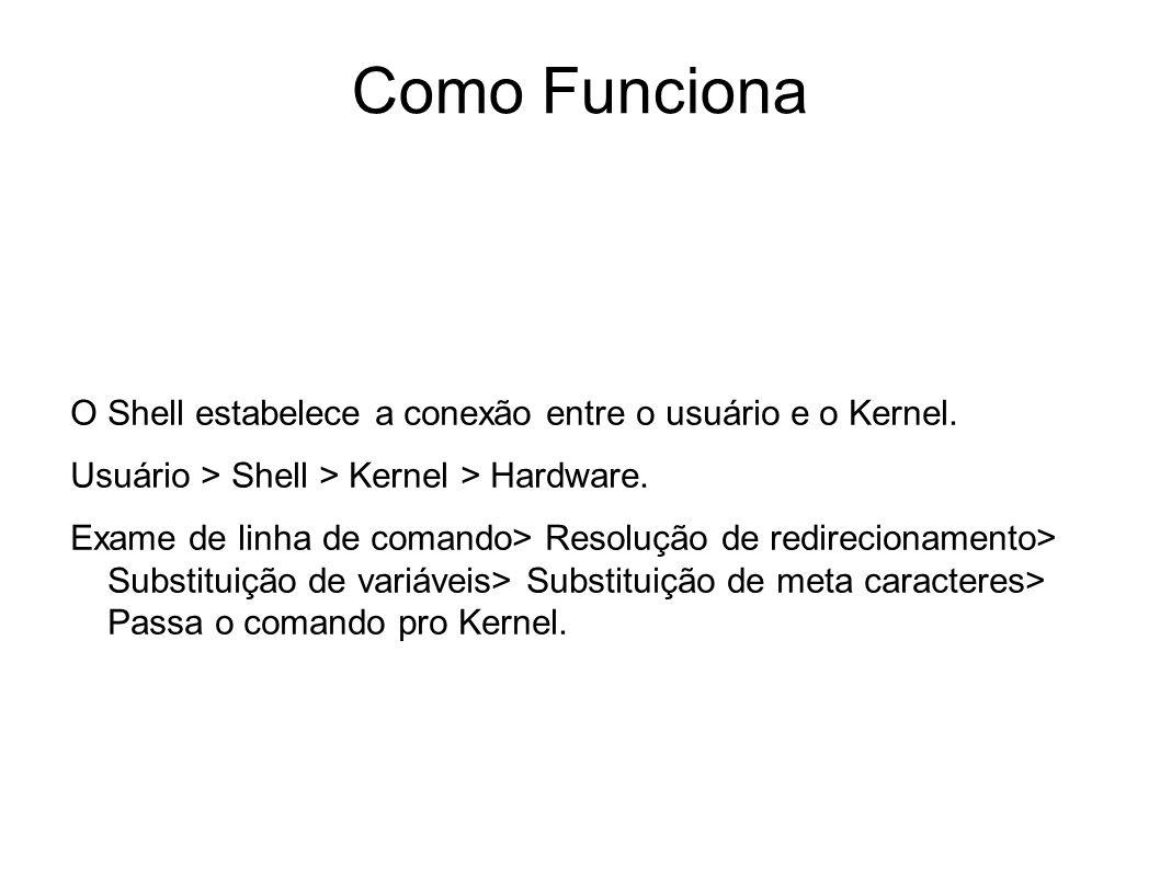 Como Funciona O Shell estabelece a conexão entre o usuário e o Kernel. Usuário > Shell > Kernel > Hardware. Exame de linha de comando> Resolução de re