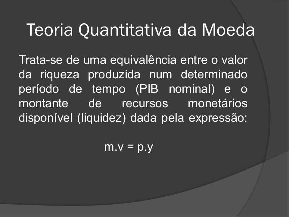 Teoria Quantitativa da Moeda Trata-se de uma equivalência entre o valor da riqueza produzida num determinado período de tempo (PIB nominal) e o montan