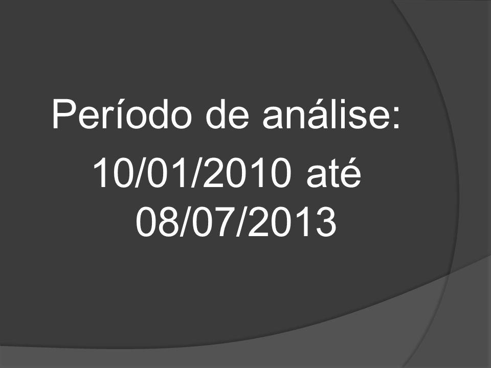 Período de análise: 10/01/2010 até 08/07/2013