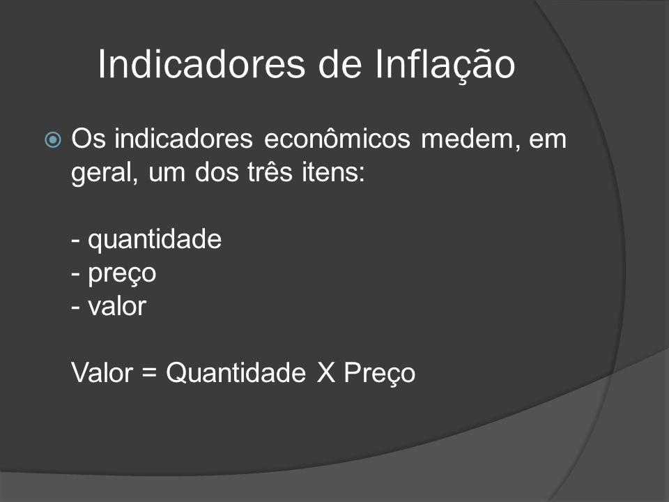 Indicadores de Inflação Os indicadores econômicos medem, em geral, um dos três itens: - quantidade - preço - valor Valor = Quantidade X Preço