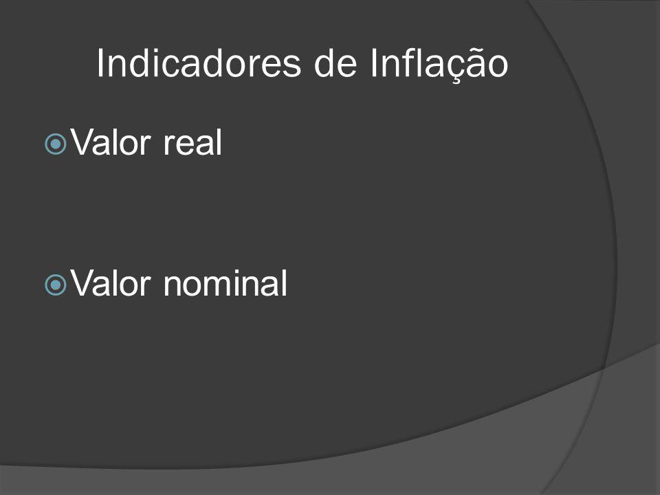 Indicadores de Inflação Valor real Valor nominal