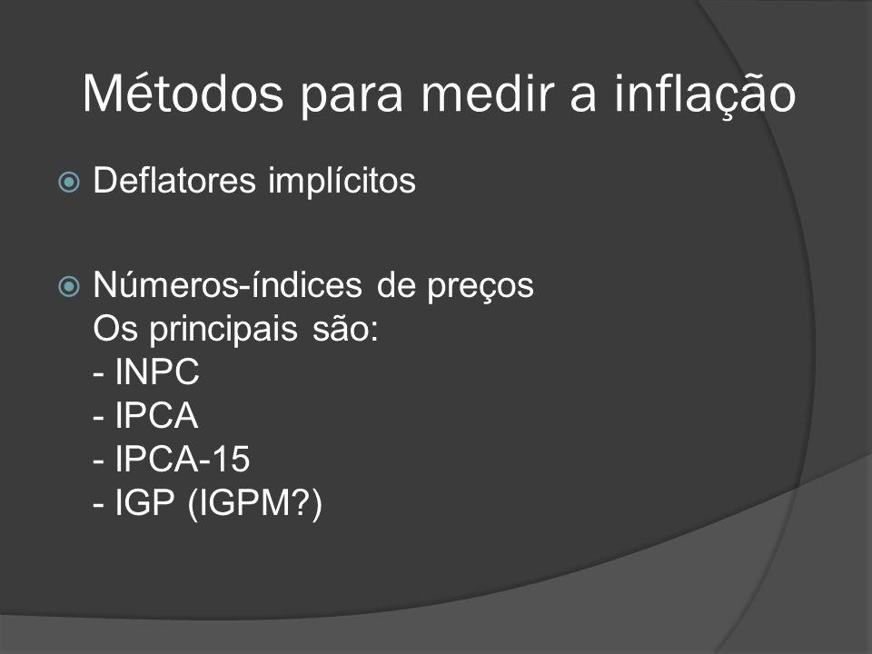 Métodos para medir a inflação Deflatores implícitos Números-índices de preços Os principais são: - INPC - IPCA - IPCA-15 - IGP (IGPM?)