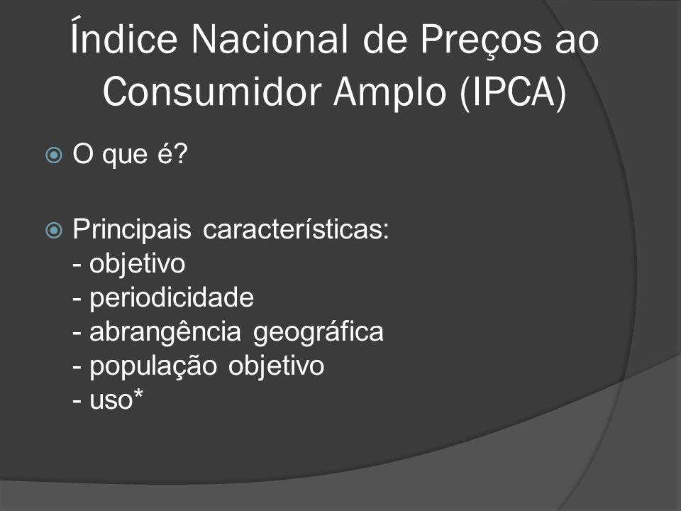 Índice Nacional de Preços ao Consumidor Amplo (IPCA) O que é? Principais características: - objetivo - periodicidade - abrangência geográfica - popula
