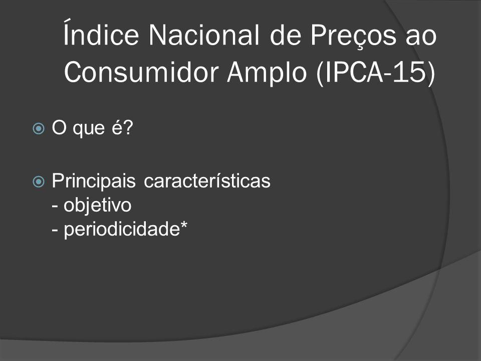 Índice Nacional de Preços ao Consumidor Amplo (IPCA-15) O que é? Principais características - objetivo - periodicidade*