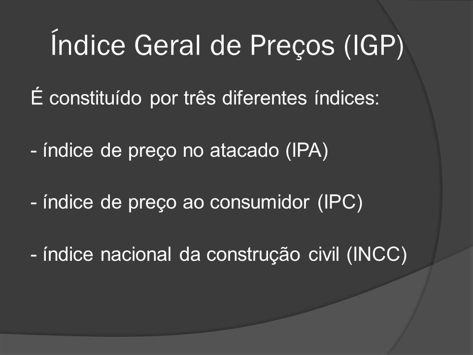 Índice Geral de Preços (IGP) É constituído por três diferentes índices: - índice de preço no atacado (IPA) - índice de preço ao consumidor (IPC) - índ