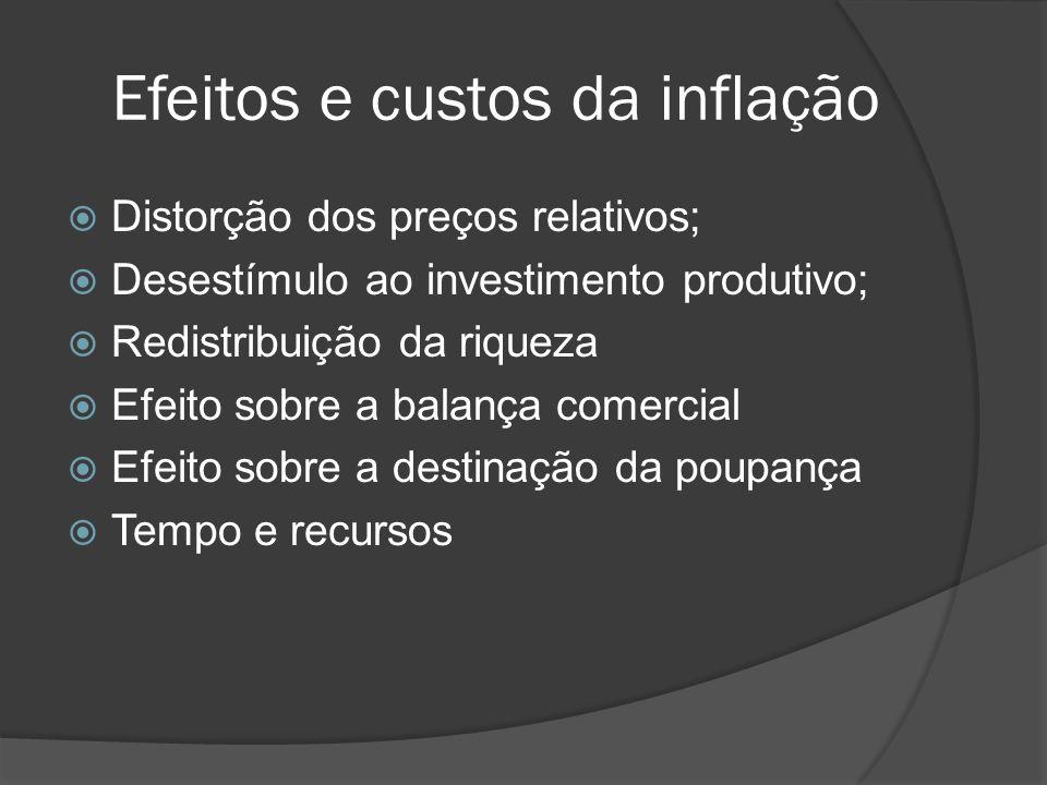 Efeitos e custos da inflação Distorção dos preços relativos; Desestímulo ao investimento produtivo; Redistribuição da riqueza Efeito sobre a balança c