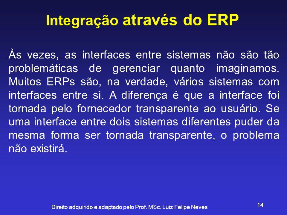 Direito adquirido e adaptado pelo Prof. MSc. Luiz Felipe Neves 14 Integração através do ERP Às vezes, as interfaces entre sistemas não são tão problem