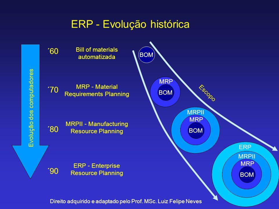 Direito adquirido e adaptado pelo Prof. MSc. Luiz Felipe Neves 4 ´60 ´70 ´90 ´80 Evolução dos computadores Bill of materials automatizada MRP - Materi