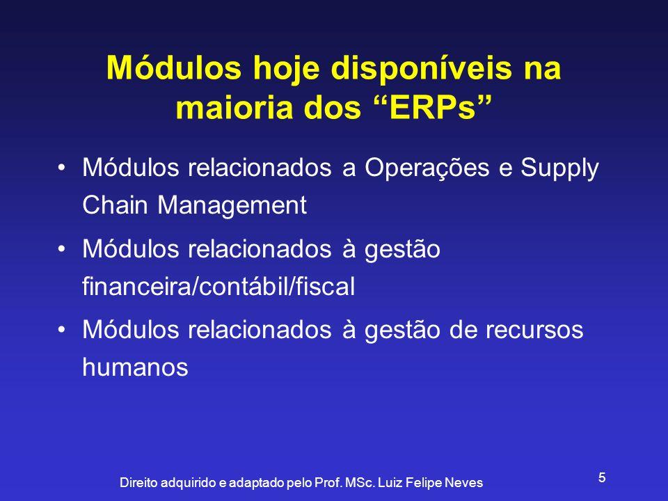 Direito adquirido e adaptado pelo Prof. MSc. Luiz Felipe Neves 5 Módulos hoje disponíveis na maioria dos ERPs Módulos relacionados a Operações e Suppl