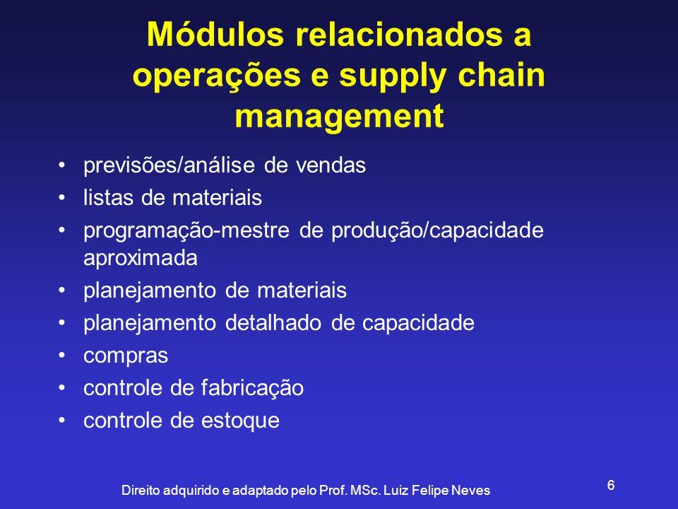 Direito adquirido e adaptado pelo Prof. MSc. Luiz Felipe Neves 6 Módulos relacionados a operações e supply chain management previsões/análise de venda