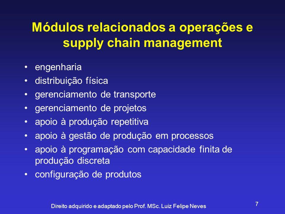 Direito adquirido e adaptado pelo Prof. MSc. Luiz Felipe Neves 7 Módulos relacionados a operações e supply chain management engenharia distribuição fí