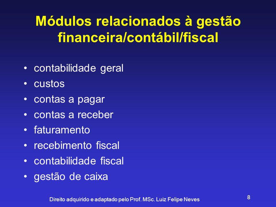 Direito adquirido e adaptado pelo Prof. MSc. Luiz Felipe Neves 8 Módulos relacionados à gestão financeira/contábil/fiscal contabilidade geral custos c