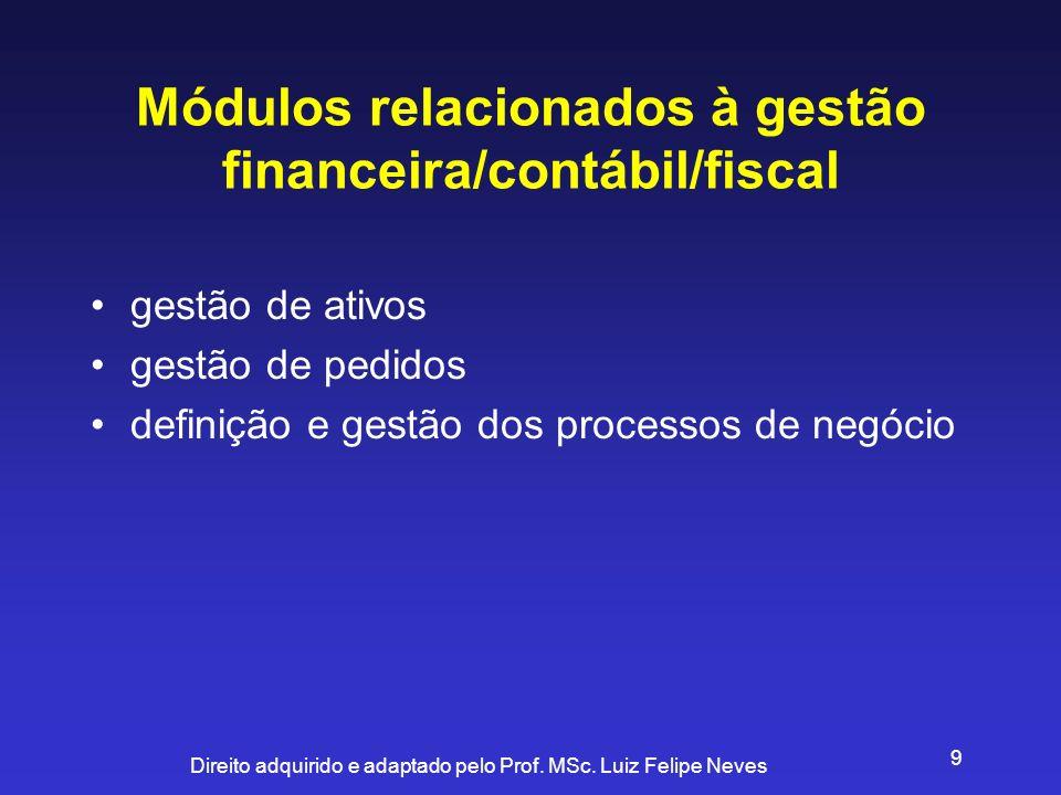 Direito adquirido e adaptado pelo Prof. MSc. Luiz Felipe Neves 9 Módulos relacionados à gestão financeira/contábil/fiscal gestão de ativos gestão de p