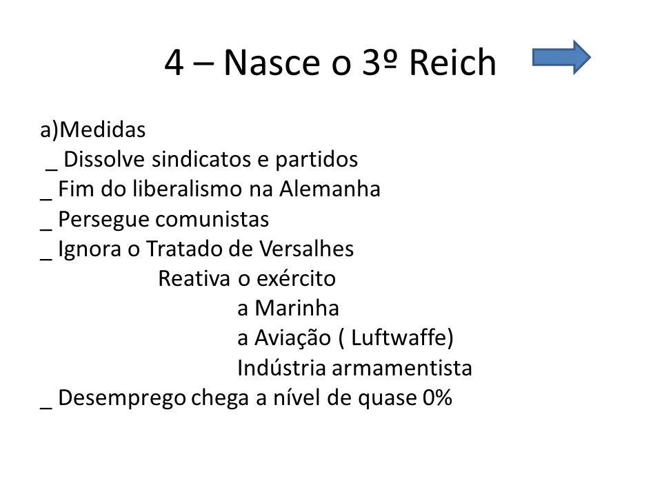 4 – Nasce o 3º Reich a)Medidas _ Dissolve sindicatos e partidos _ Fim do liberalismo na Alemanha _ Persegue comunistas _ Ignora o Tratado de Versalhes