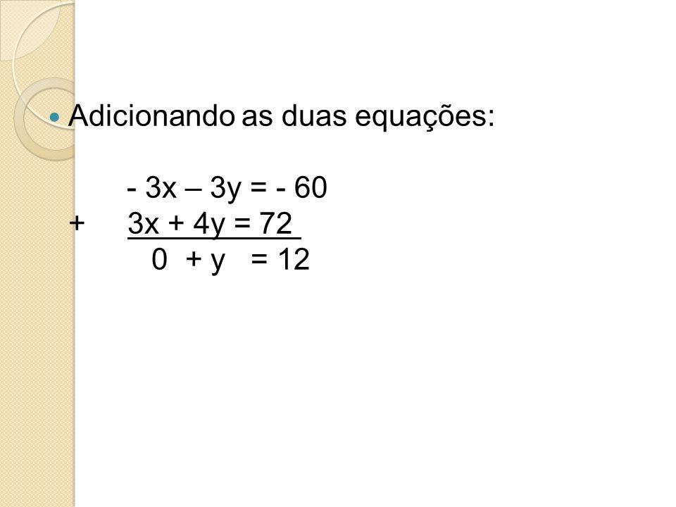 Adicionando as duas equações: - 3x – 3y = - 60 + 3x + 4y = 72 0 + y = 12