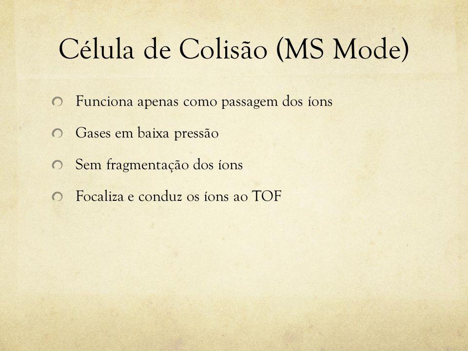 Célula de Colisão (MS Mode) Funciona apenas como passagem dos íons Gases em baixa pressão Sem fragmentação dos íons Focaliza e conduz os íons ao TOF