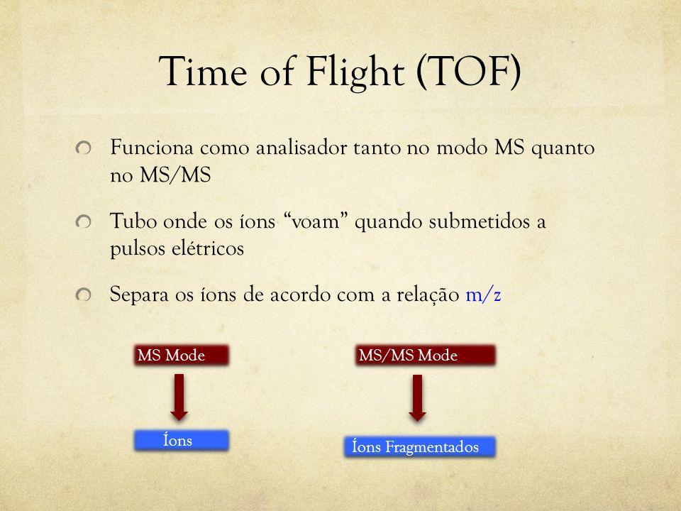 Time of Flight (TOF) Funciona como analisador tanto no modo MS quanto no MS/MS Tubo onde os íons voam quando submetidos a pulsos elétricos Separa os í