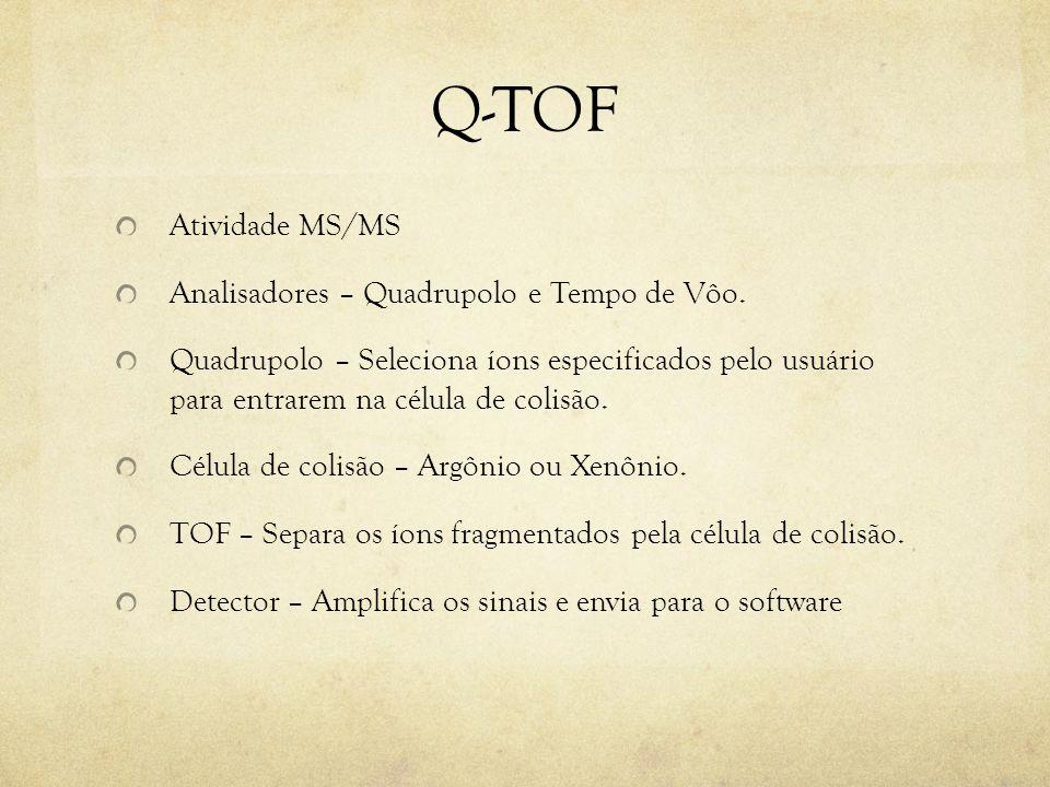 Q-TOF Atividade MS/MS Analisadores – Quadrupolo e Tempo de Vôo. Quadrupolo – Seleciona íons especificados pelo usuário para entrarem na célula de coli