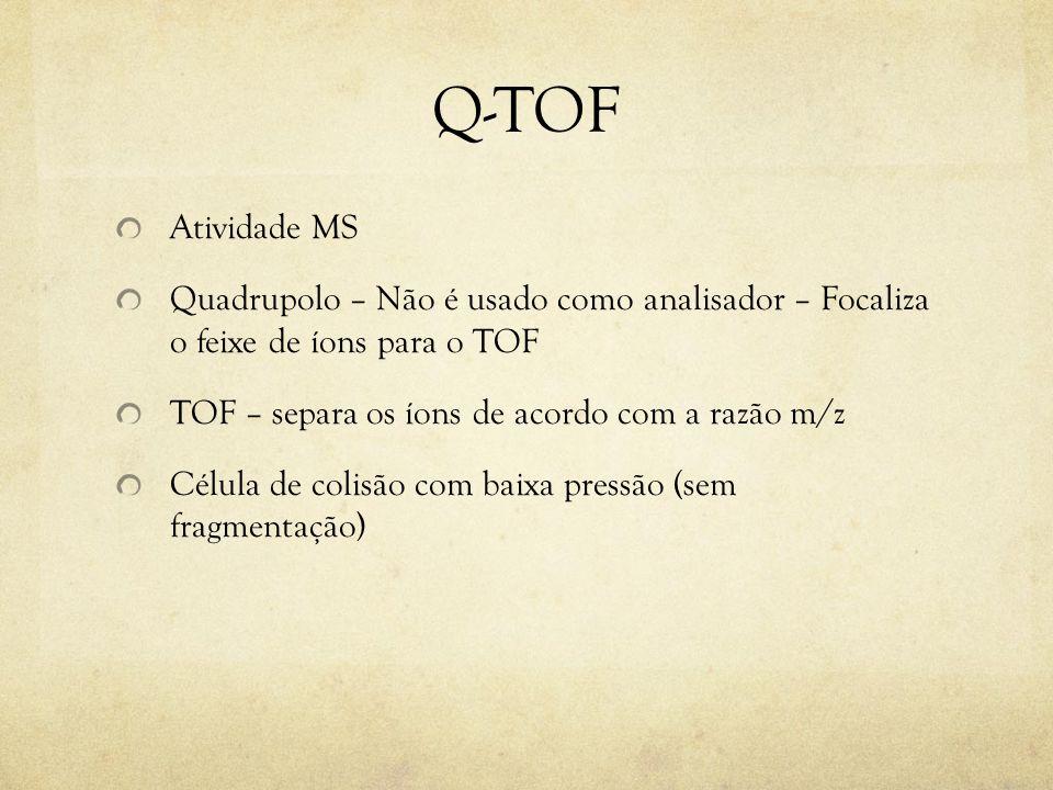 Q-TOF Atividade MS Quadrupolo – Não é usado como analisador – Focaliza o feixe de íons para o TOF TOF – separa os íons de acordo com a razão m/z Célul